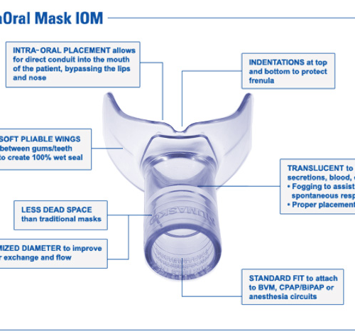 NuMask IOM® highlights
