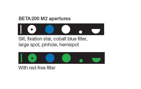 BETA200 M2 apertures