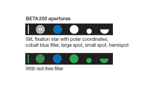 BETA200 apertures