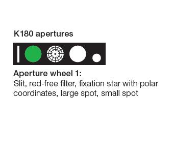 K180 apertures